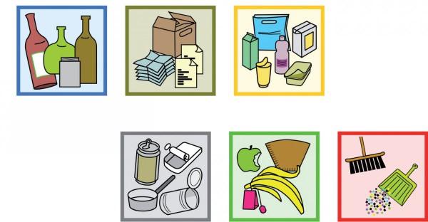 Aufkleber-Set zur Mülltrennung